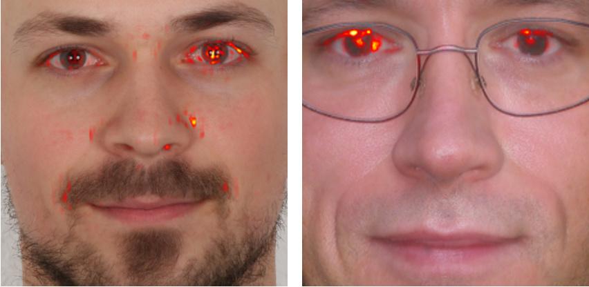 Detection of Face Morphing Attacks — Visual Computing